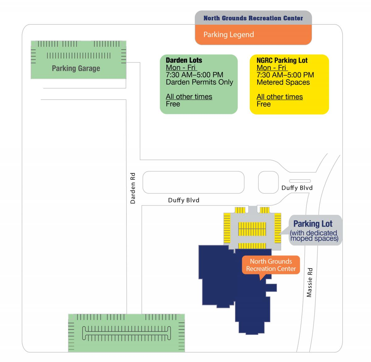 NGRC Parking Diagram